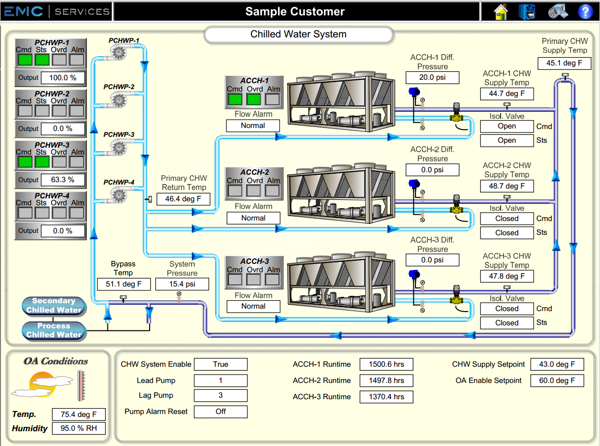 Energy Management and Control Services Graphics #1472B7